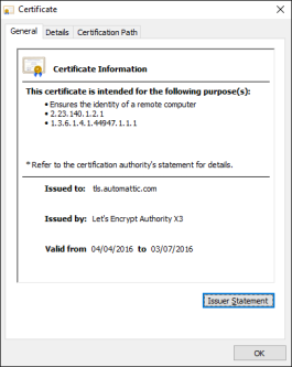Blog 2 website certificate