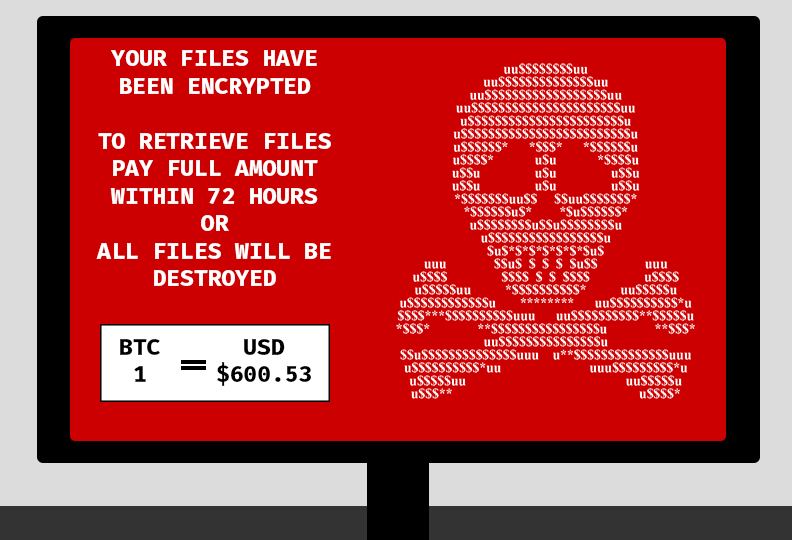 How can firms protect themselves from ransomware?